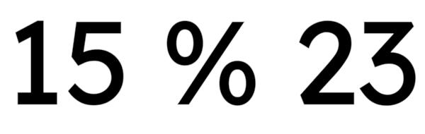 15 % vs 23 %