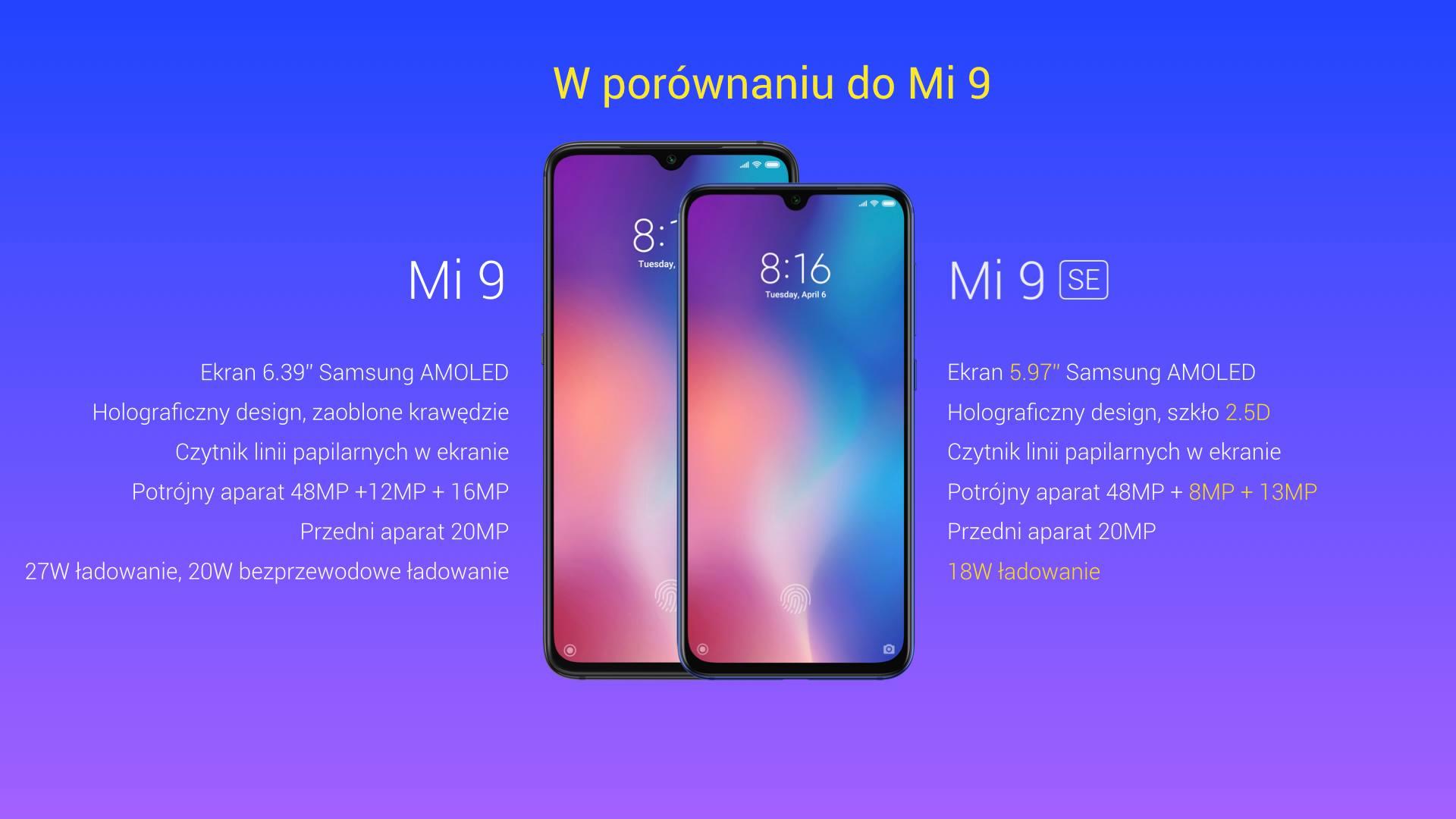 Xiaomi Mi 9 Se Nasze Pierwsze Wrażenia