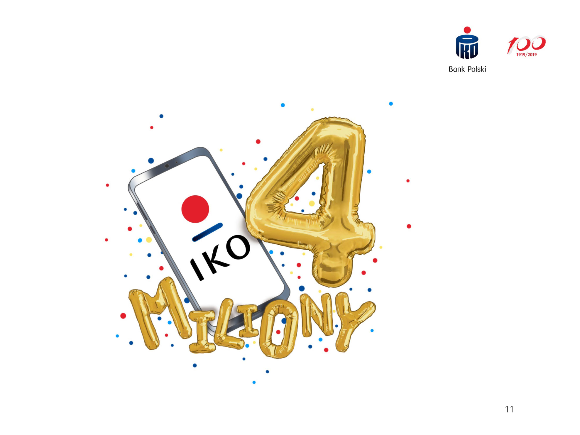 4 mln IKO - prezentacja