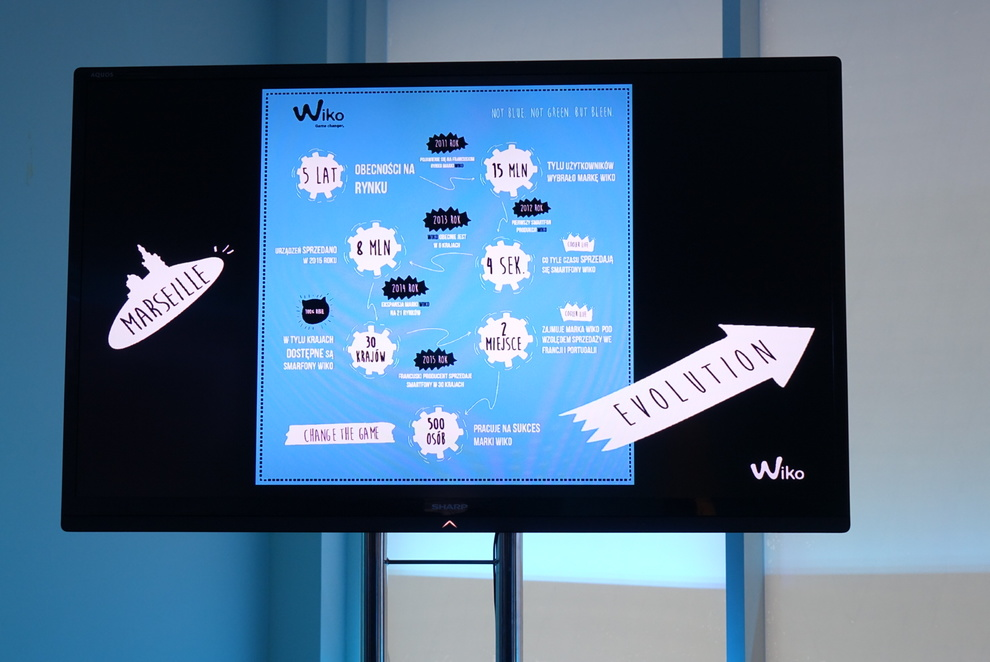 8_wiko_ufeel_prezentacja.JPG