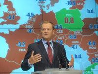 BIP Polens