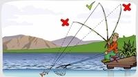 Holowanie i wyciągnięcie ryby z wody