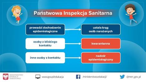 Państwowa Inspekcja Sanitarna.jpg