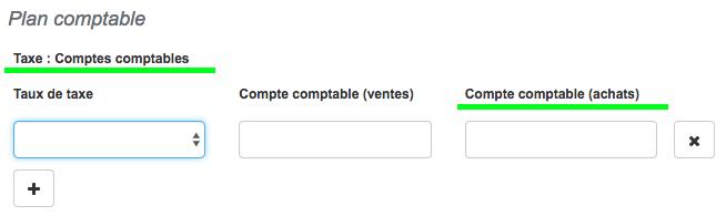 Facturation Comptabilité Compte Comptable TVA Taux Taxe Achat Vente