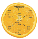Smart Beauty: Looking for Vitamin C | Wellness magazine